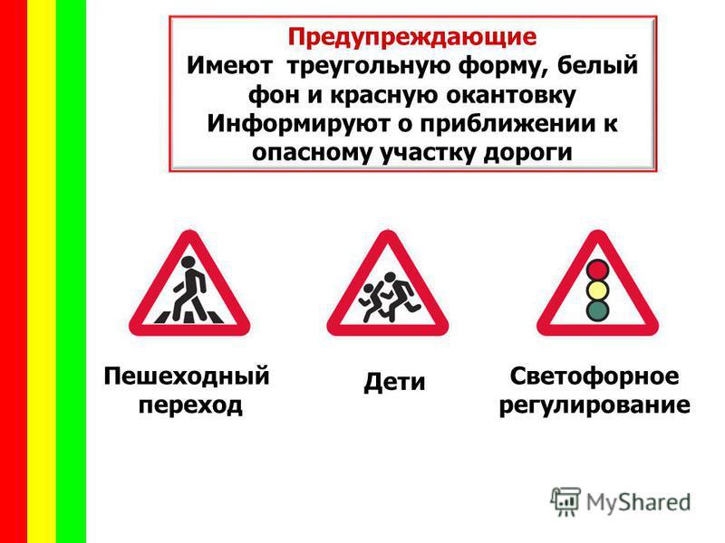Предупреждающие Имеют треугольную форму, белый фон и красную окантовку Информируют о приближении к опасному участку дороги Пешеходный переход Дети Светофорное регулирование