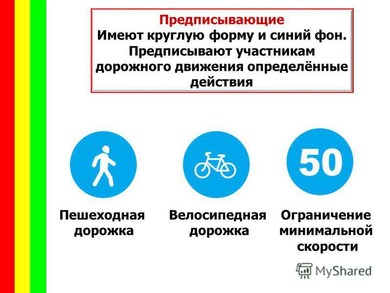 Предписывающие Имеют круглую форму и синий фон. Предписывают участникам дорожного движения определённые действия Пешеходная дорожка Велосипедная дорожка Ограничение минимальной скорости