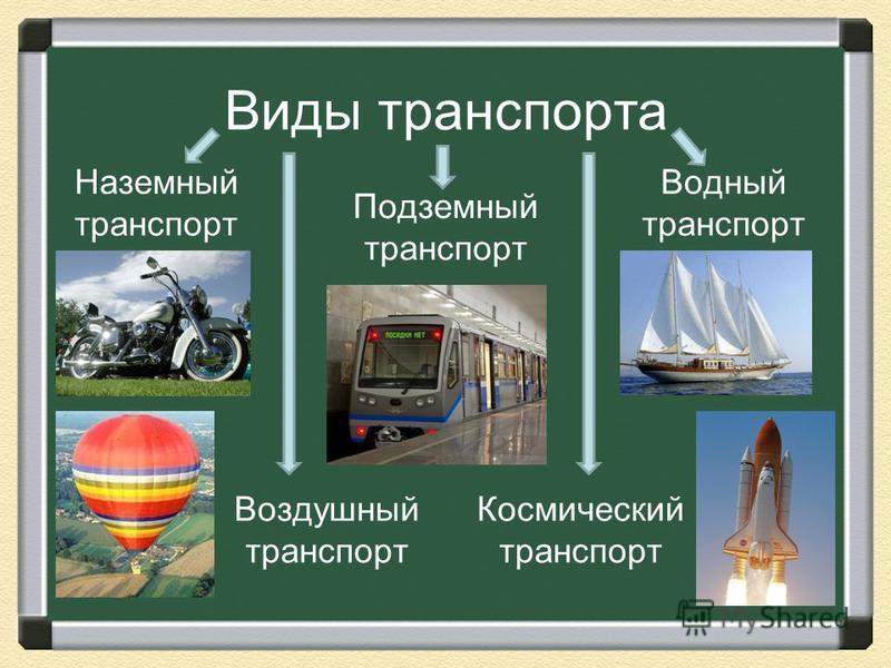 Виды транспорта Наземный транспорт Подземный транспорт Водный транспорт Воздушный транспорт Космический транспорт