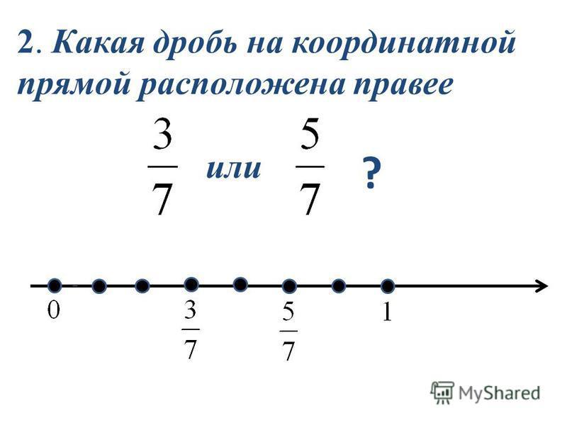 2. Какая дробь на координатной прямой расположена правее или ?