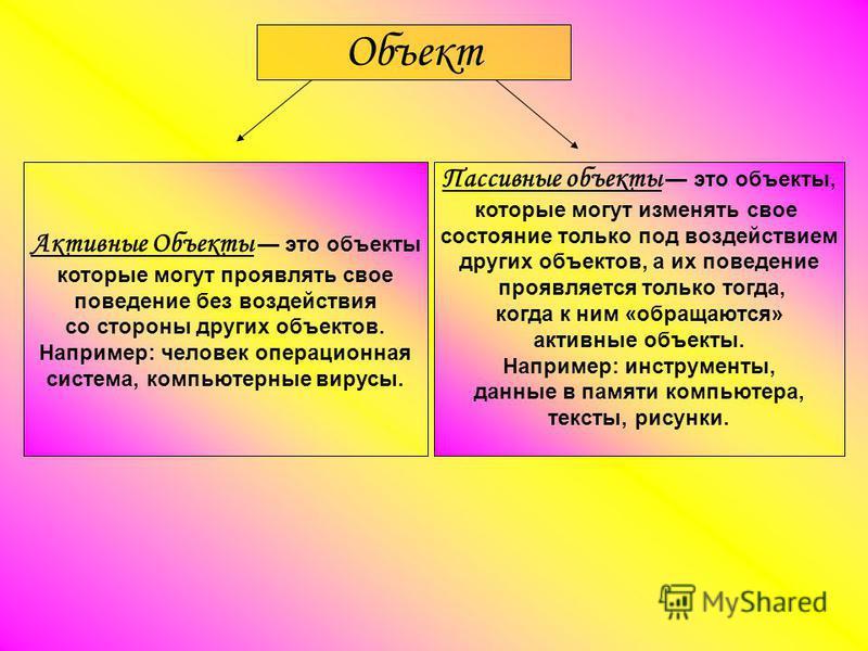 Объект Активные Объекты это объекты которые могут проявлять свое поведение без воздействия со стороны других объектов. Например: человек операционная система, компьютерные вирусы. Пассивные объекты это объекты, которые могут изменять свое состояние т