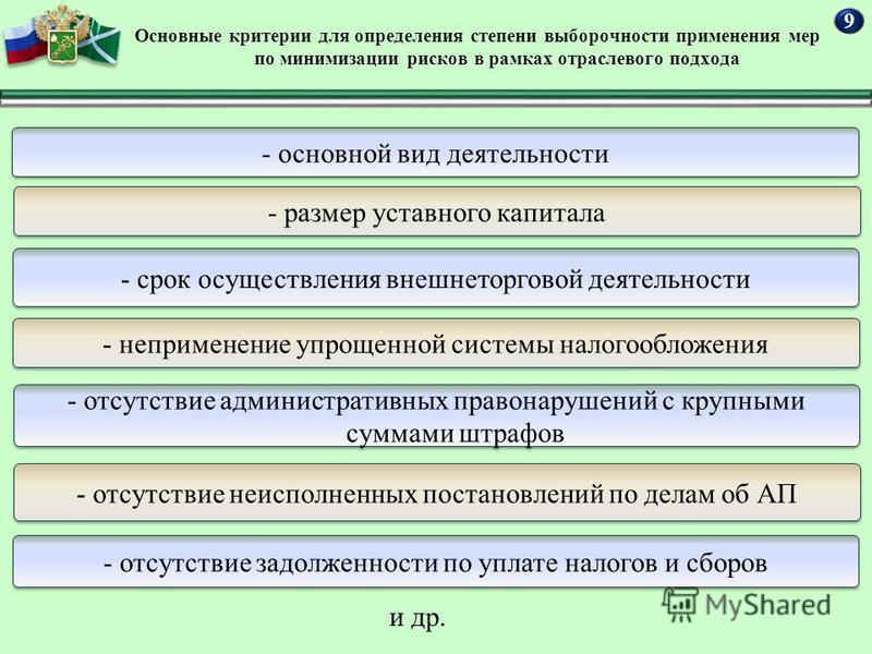Основные критерии для определения степени выборочности применения мер по минимизации рисков в рамках отраслевого подхода - основной вид деятельности - размер уставного капитала - срок осуществления внешнеторговой деятельности - неприменение упрощенно