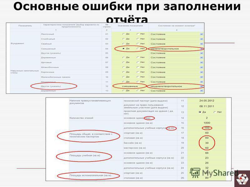 Основные ошибки при заполнении отчёта