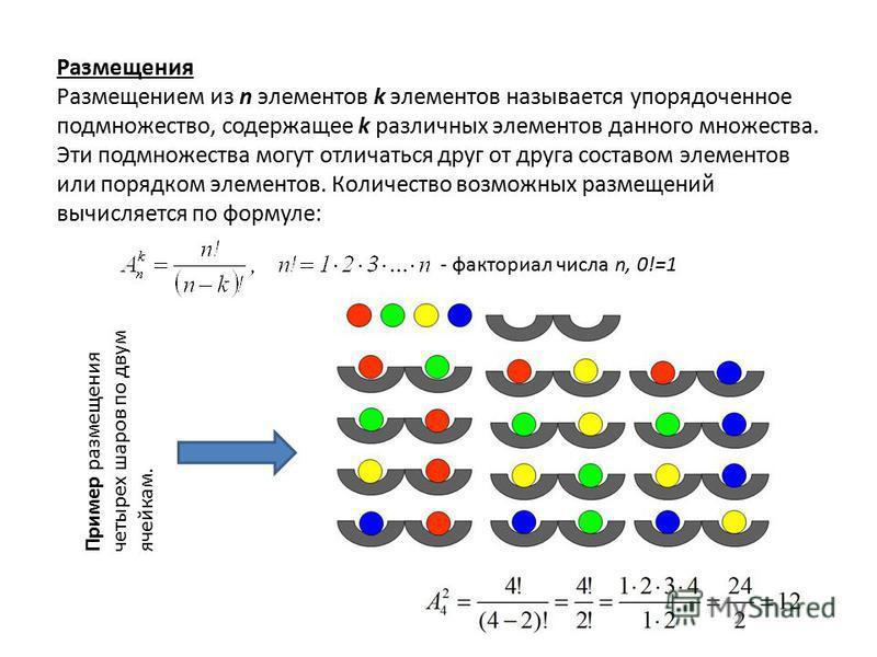 Размещения Размещением из n элементов k элементов называется упорядоченное подмножество, содержащее k различных элементов данного множества. Эти подмножества могут отличаться друг от друга составом элементов или порядком элементов. Количество возможн