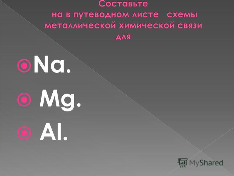 Na. Mg. Al.
