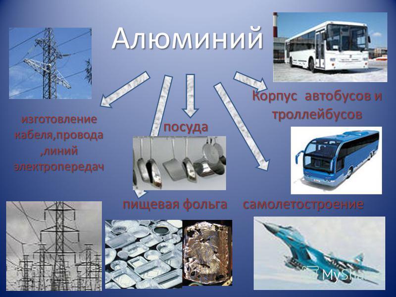 Алюминий изготовление кабеля,провода,линий электропередач посуда пищевая фольга Корпус автобусов и троллейбусов самолетостроение