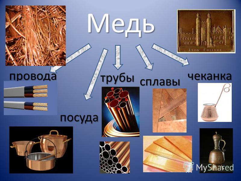 Медь провода посуда чеканка сплавы трубы
