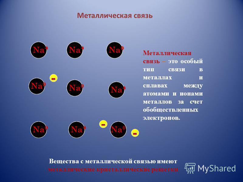Na + Na 0 Na + Na 0 Na + Na 0 Na + Na 0 Na + Na 0 Na + Na 0 Na + Na 0 Na + Na 0 Na + Na 0 Na + Na 0 Na + Na 0 Na + Na 0 Na + Na 0 Na + Na 0 Na + Na 0 Металлическая связь – это особый тип связи в металлах и сплавах между атомами и ионами металлов за с