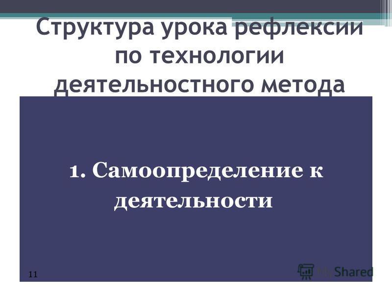 Структура урока рефлексии по технологии деятельностного метода 1. Самоопределение к деятельности 11