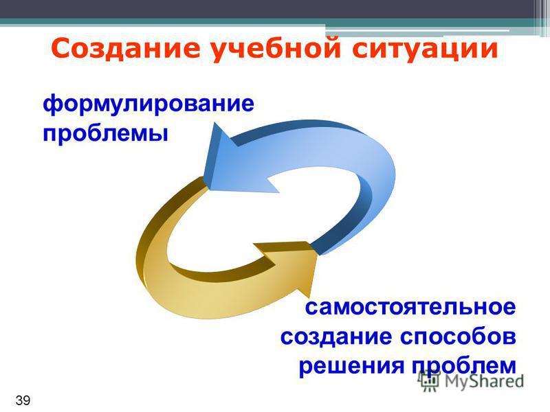формулирование проблемы самостоятельное создание способов решения проблем Создание учебной ситуации 39