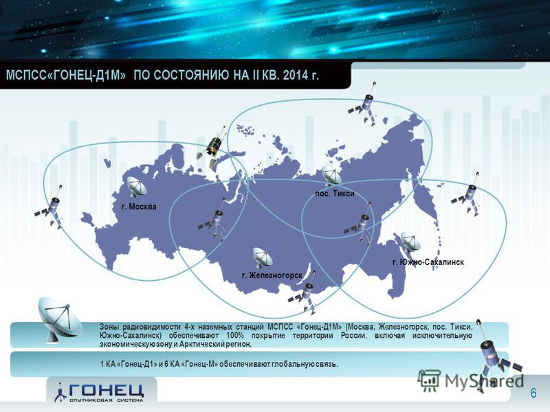6 Зоны радиовидимости 4-х наземных станций МСПСС «Гонец-Д1М» (Москва, Железногорск, пос. Тикси, Южно-Сахалинск) обеспечивают 100% покрытие территории России, включая исключительную экономическую зону и Арктический регион. МСПСС«ГОНЕЦ-Д1М» ПО СОСТОЯНИ