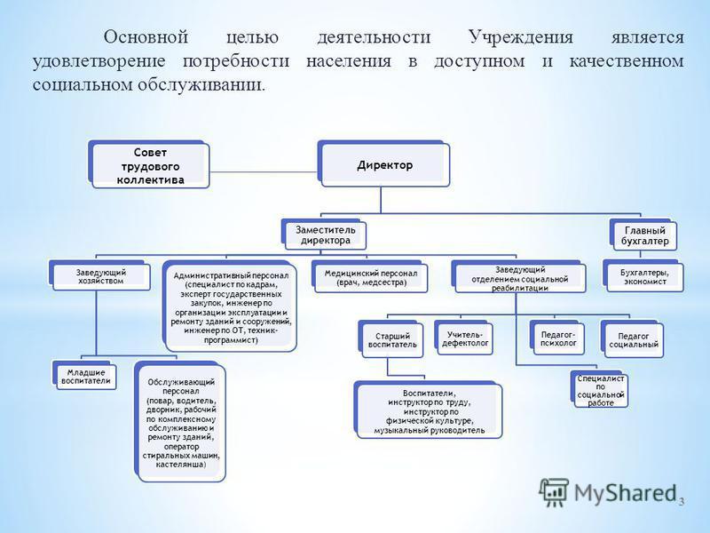 Должностная Инструкция Инструктора По Труду Социального Учреждения - фото 9