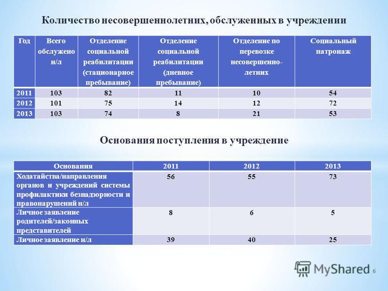Должностная Инструкция Инструктора По Труду Социального Учреждения - фото 8