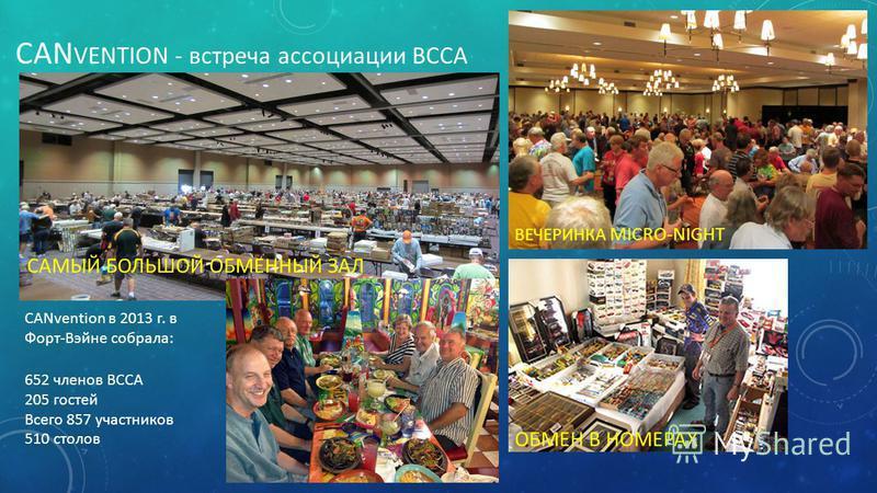 CAN VENTION - встреча ассоциации BCCA САМЫЙ БОЛЬШОЙ ОБМЕННЫЙ ЗАЛ ВЕЧЕРИНКА MICRO-NIGHT ОБМЕН В НОМЕРАХ CANvention в 2013 г. в Форт-Вэйне собрала: 652 членов BCCA 205 гостей Всего 857 участников 510 столов