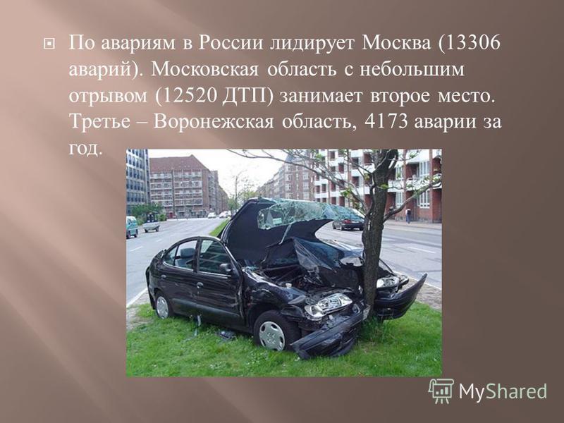 По авариям в России лидирует Москва (13306 аварий ). Московская область с небольшим отрывом (12520 ДТП ) занимает второе место. Третье – Воронежская область, 4173 аварии за год.