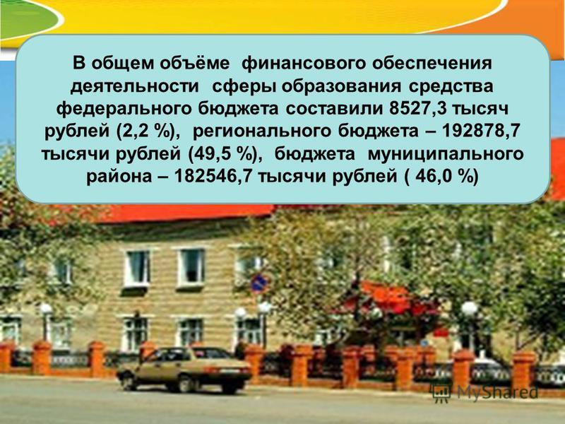 В общем объёме финансового обеспечения деятельности сферы образования средства федерального бюджета составили 8527,3 тысяч рублей (2,2 %), регионального бюджета – 192878,7 тысячи рублей (49,5 %), бюджета муниципального района – 182546,7 тысячи рублей