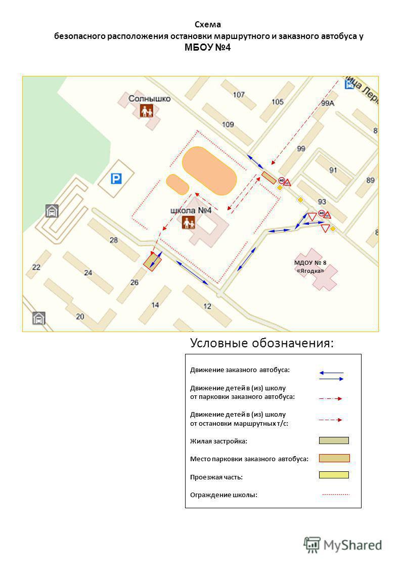 презентация 3 класс дорожные знаки школа россии