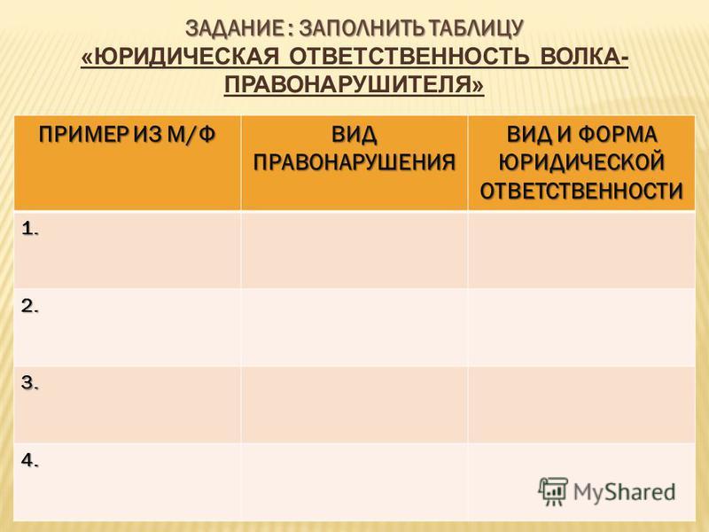 ПРИМЕР ИЗ М/Ф ВИД ПРАВОНАРУШЕНИЯ ВИД И ФОРМА ЮРИДИЧЕСКОЙ ОТВЕТСТВЕННОСТИ 1. 2. 3. 4. ЗАДАНИЕ : ЗАПОЛНИТЬ ТАБЛИЦУ «ЮРИДИЧЕСКАЯ ОТВЕТСТВЕННОСТЬ ВОЛКА- ПРАВОНАРУШИТЕЛЯ»