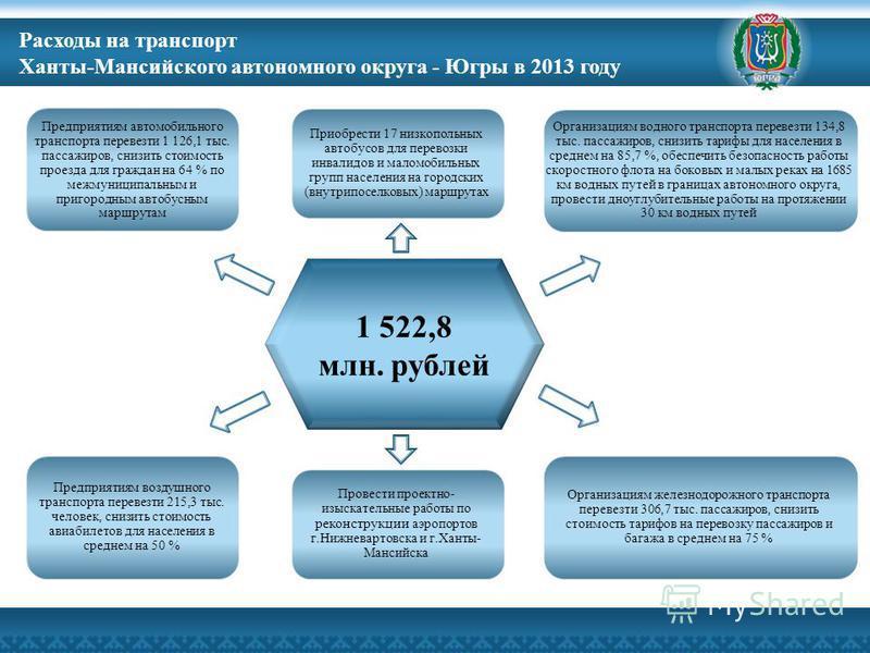 Расходы на транспорт Ханты-Мансийского автономного округа - Югры в 2013 году Предприятиям автомобильного транспорта перевезти 1 126,1 тыс. пассажиров, снизить стоимость проезда для граждан на 64 % по межмуниципальным и пригородным автобусным маршрута