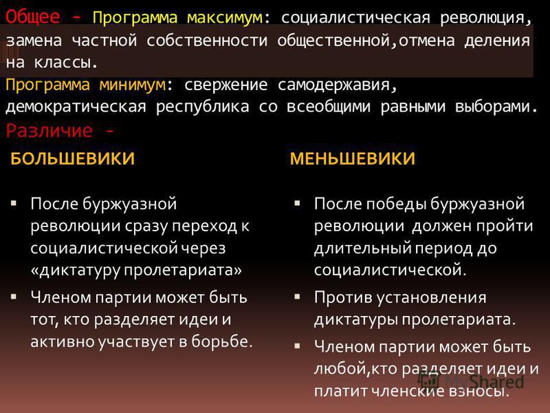 Общее - Программа максимум: социалистическая революция, замена частной собственности общественной,отмена деления на классы. Программа минимум: свержение самодержавия, демократическая республика со всеобщими равными выборами. Различие - БОЛЬШЕВИКИМЕНЬ