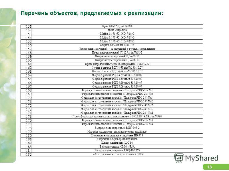 13 Перечень объектов, предлагаемых к реализации: 151 Кран КК-12,5, зав.160 152 стенд 2 пролета 153 Мойка 1.151-601 НD-7/18 С 154 Мойка 1.151-601 НD-7/18 С 155 Мойка 1.151-601 НD-7/18 С 156 Сварочная машина МТП-75 157 Захват пневматический 4-х сторонн