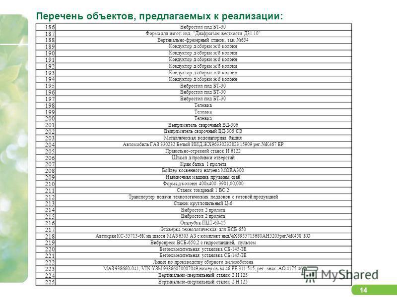 14 Перечень объектов, предлагаемых к реализации: 186 Вибростол под БТ-30 187 Форма для изгот. изд.