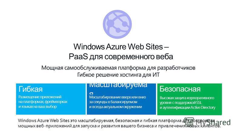 Windows Azure Web Sites – PaaS для современного веба Мощная само обслуживаемая платформа для разработчиков Гибкое решение хостинга для ИТ Гибкая Размещение приложений на платформах, фреймворках и языках на ваш выбор Масштабируема я Масштабирование вв