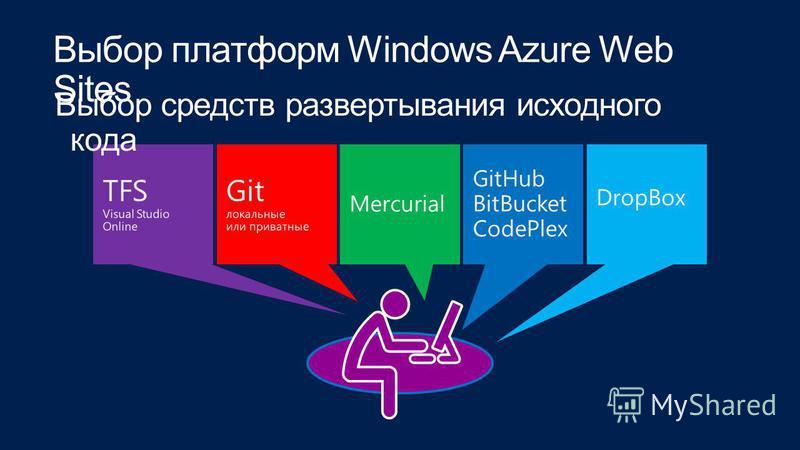Mercurial Git локальные или приватные TFS Visual Studio Online GitHub BitBucket CodePlex DropBox