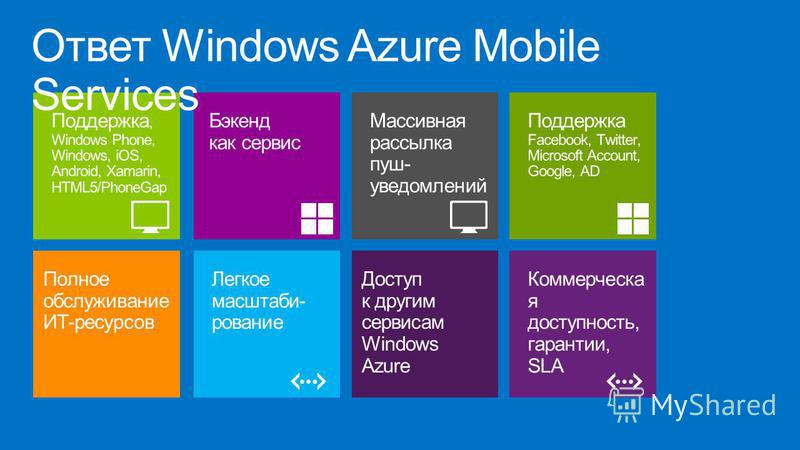 Ответ Windows Azure Mobile Services