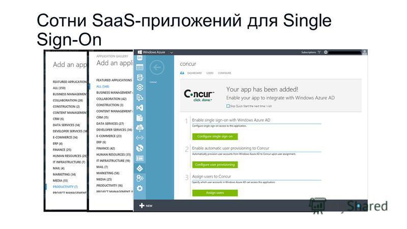 Сотни SaaS-приложений для Single Sign-On