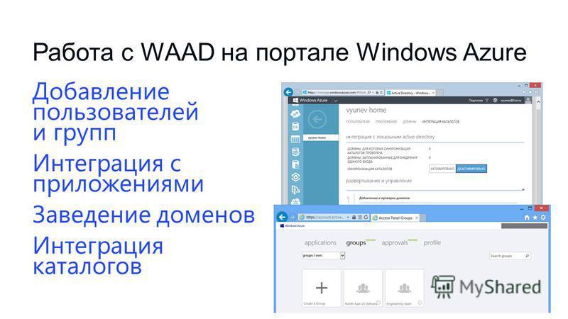 Работа с WAAD на портале Windows Azure Добавление пользователей и групп Интеграция с приложениями Заведение доменов Интеграция каталогов