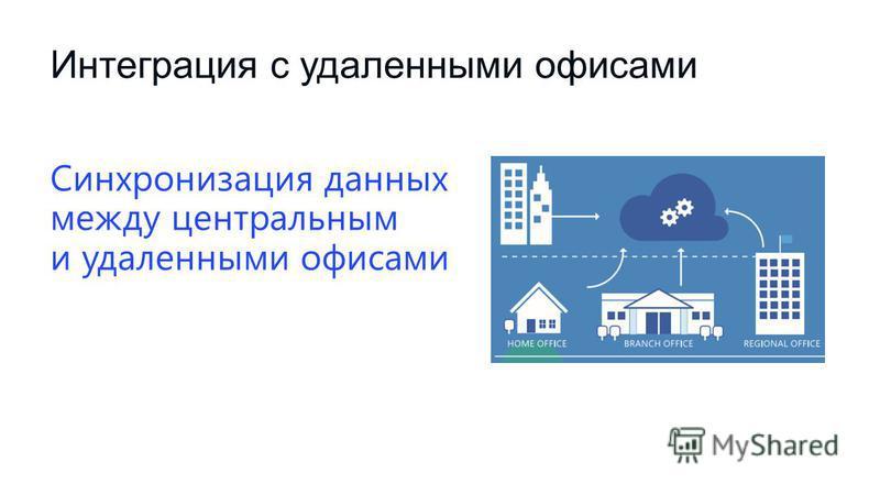 Интеграция с удаленными офисами Синхронизация данных между центральным и удаленными офисами