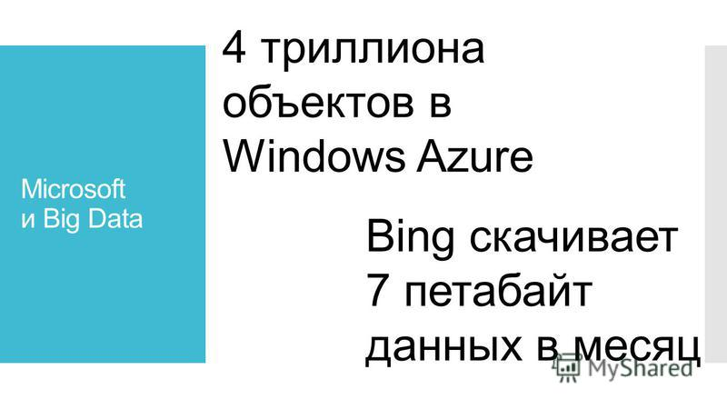 Microsoft и Big Data 4 триллиона объектов в Windows Azure Bing скачивает 7 петабайт данных в месяц