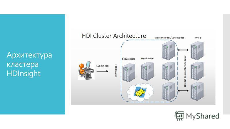 Архитектура кластера HDInsight