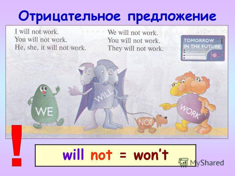 Отрицательное предложение will not = wont