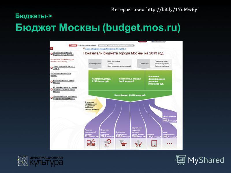 Бюджеты-> Бюджет Москвы (budget.mos.ru) Интерактивно http://bit.ly/17uMw6y