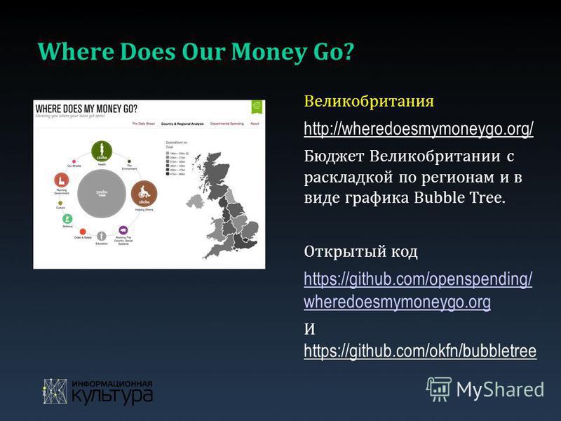 Where Does Our Money Go? Великобритания http://wheredoesmymoneygo.org/ Бюджет Великобритании с раскладкой по регионам и в виде графика Bubble Tree. Открытый код https://github.com/openspending/ wheredoesmymoneygo.org И https://github.com/okfn/bubblet