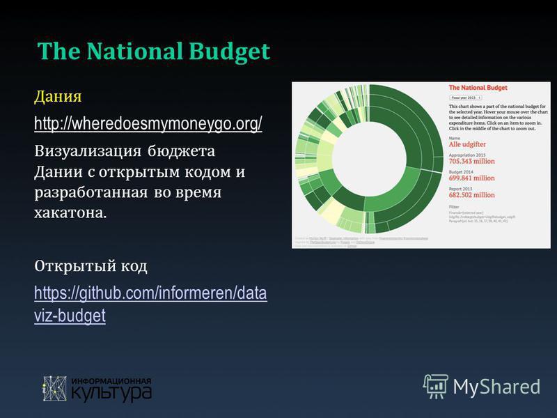 The National Budget Дания http://wheredoesmymoneygo.org/ Визуализация бюджета Дании с открытым кодом и разработанная во время хакатона. Открытый код https://github.com/informeren/data viz-budget