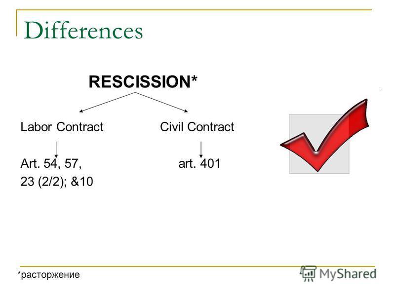 Differences RESCISSION* Labor Contract Civil Contract Art. 54, 57, art. 401 23 (2/2); &10 *расторжение