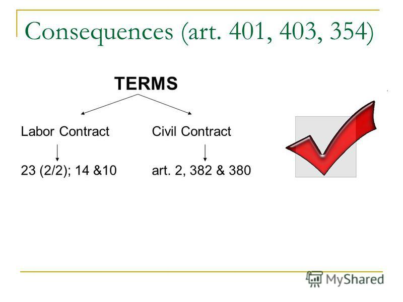 Consequences (art. 401, 403, 354) TERMS Labor ContractCivil Contract 23 (2/2); 14 &10 art. 2, 382 & 380