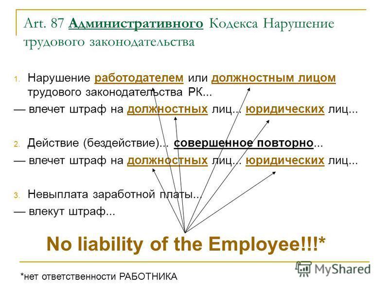 Art. 87 Административного Кодекса Нарушение трудового законодательства 1. Нарушение работодателем или должностным лицом трудового законодательства РК... влечет штраф на должностных лиц... юридических лиц... 2. Действие (бездействие)... совершенное по