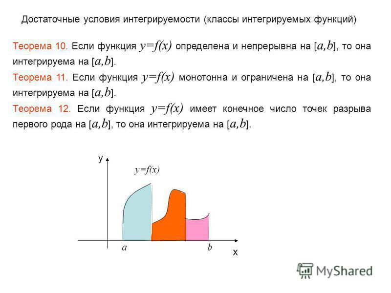 Достаточные условия интегрируемости (классы интегрируемых функций) Теорема 10. Если функция y=f(x) определена и непрерывна на [ a,b ], то она интегрируема на [ a,b ]. Теорема 11. Если функция y=f(x) монотонна и ограничена на [ a,b ], то она интегриру