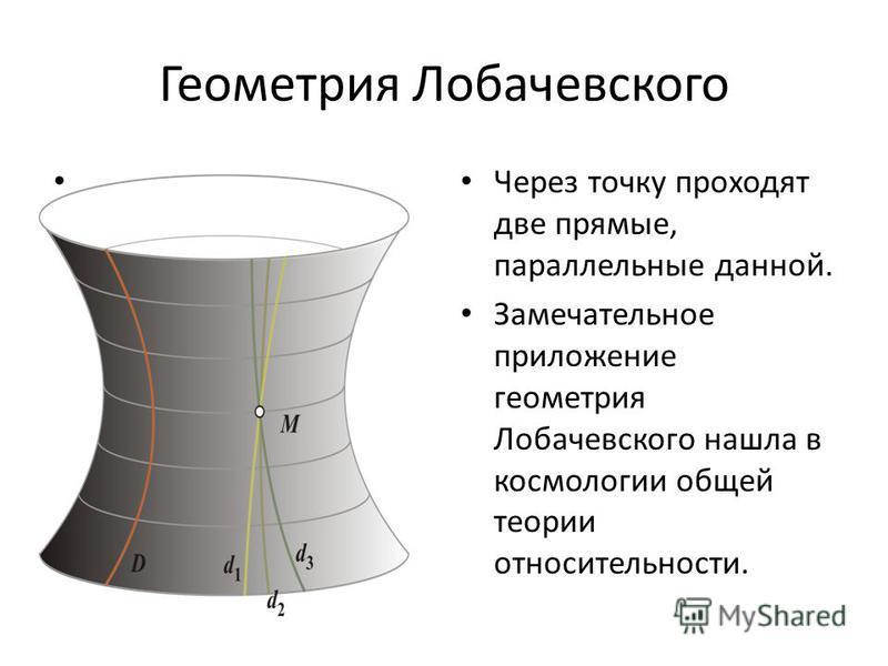 Геометрия Лобачевского Через точку проходят две прямые, параллельные данной. Замечательное приложение геометрия Лобачевского нашла в космологии общей теории относительности.