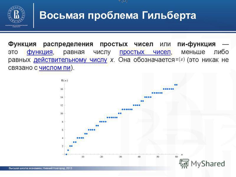 Высшая школа экономики, Нижний Новгород, 2013 Восьмая проблема Гиальберта Функция распределения простых чисел или пи-функция это функция, равная числу простых чисел, меньше либо равных действительному числу x. Она обозначается (это никак не связано с