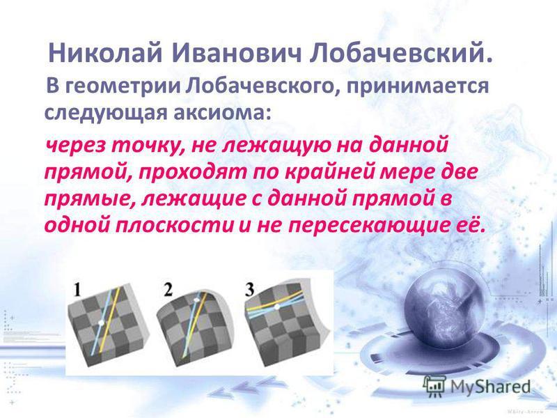 Николай Иванович Лобачевский. В геометрии Лобачевского, принимается следующая аксиома: через точку, не лежащую на данной прямой, проходят по крайней мере две прямые, лежащие с данной прямой в одной плоскости и не пересекающие её.