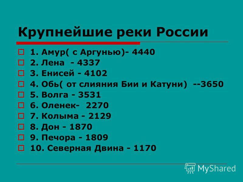 Крупнейшие реки России 1. Амур( с Аргунью)- 4440 2. Лена - 4337 3. Енисей - 4102 4. Обь( от слияния Бии и Катуни) --3650 5. Волга - 3531 6. Оленек- 2270 7. Колыма - 2129 8. Дон - 1870 9. Печора - 1809 10. Северная Двина - 1170