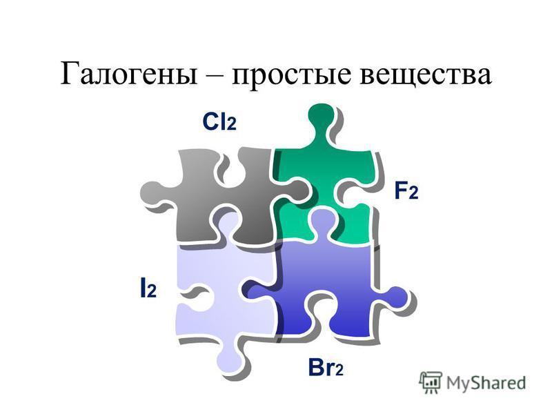 Галогены – простые вещества F2F2 I2I2 Cl 2 Br 2