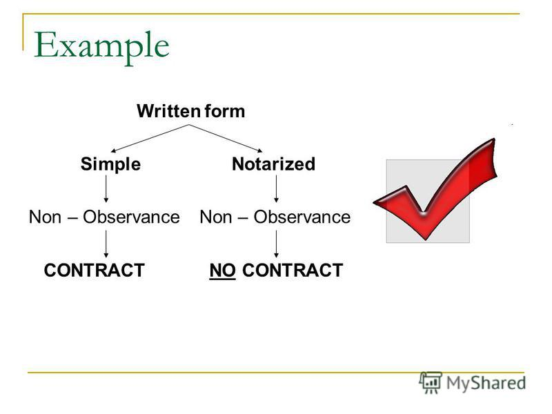 Example Written form SimpleNotarized Non – Observance CONTRACT NO CONTRACT