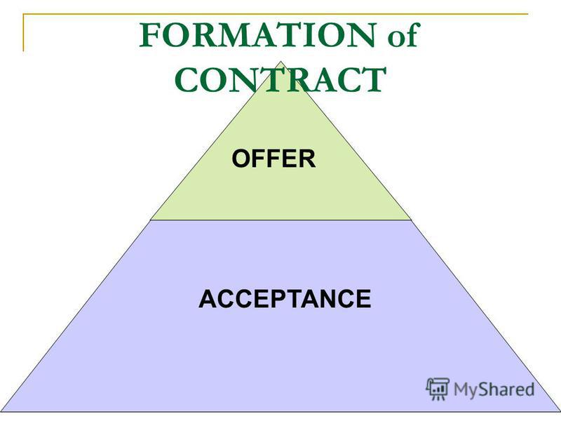 OFFER ACCEPTANCE FORMATION of CONTRACT