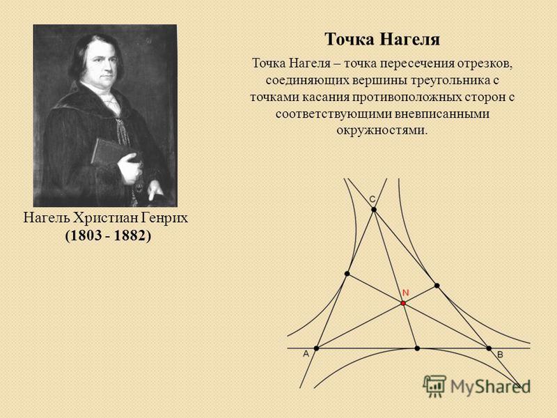 Нагель Христиан Генрих (1803 - 1882) Точка Нагеля – точка пересечения отрезков, соединяющих вершины треугольника с точками касания противоположных сторон с соответствующими вневписанными окружностями. Точка Нагеля